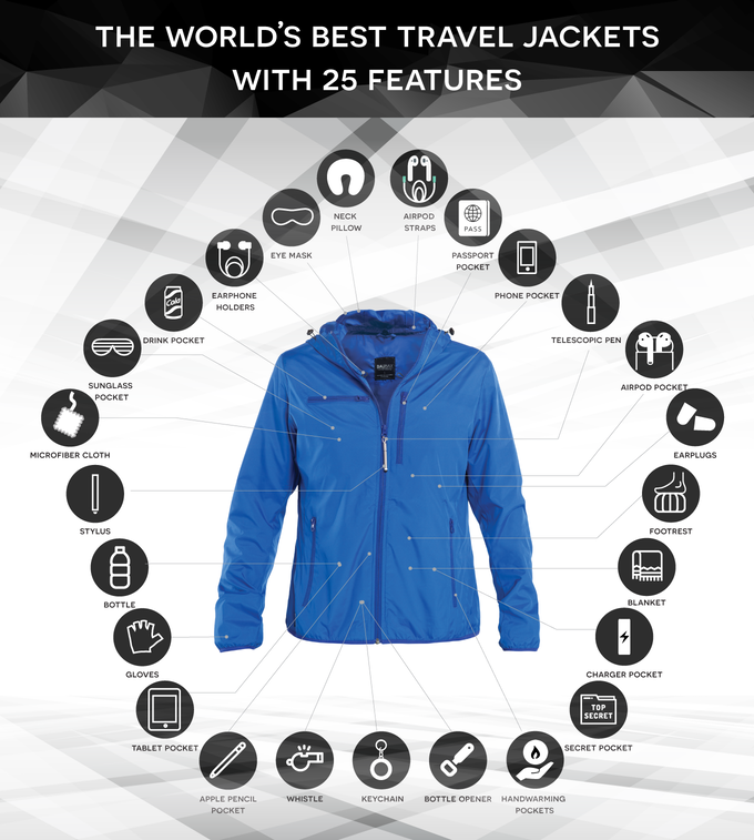 Baubax 2.0 World's Best Jacket Kickstarter