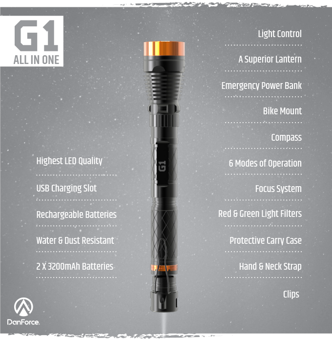 DanForce G1 Pro Kickstarter Flashlight